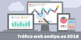 Tráfico web aedipe.es 2018